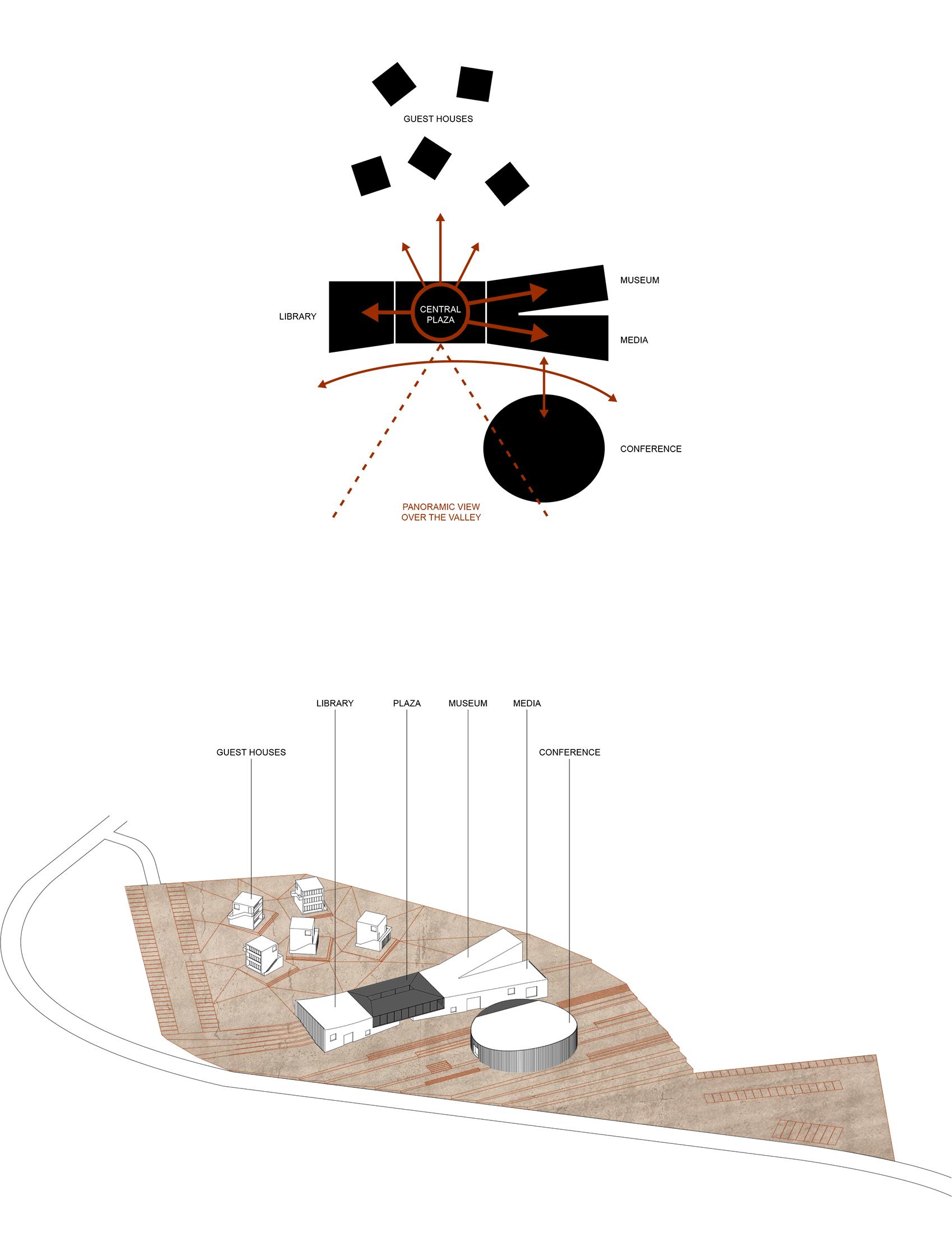 AXO-CONCEPT-2